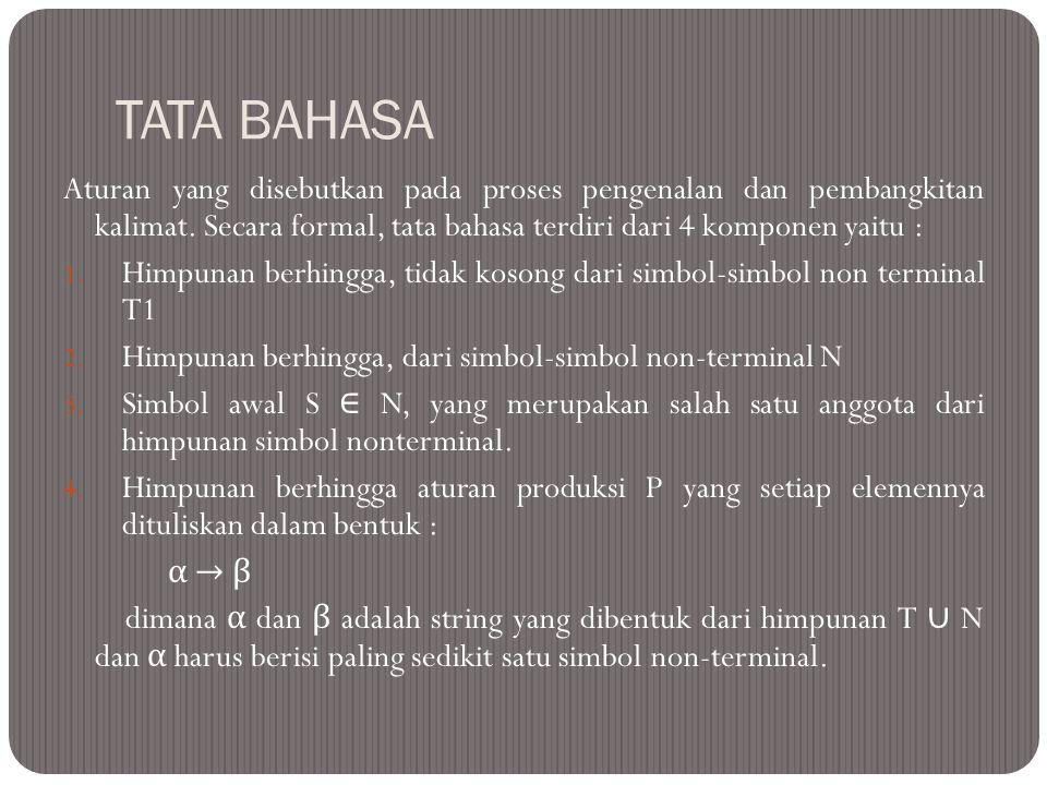 TATA BAHASA Aturan yang disebutkan pada proses pengenalan dan pembangkitan kalimat. Secara formal, tata bahasa terdiri dari 4 komponen yaitu : 1. Himp