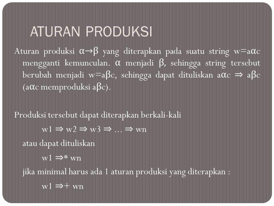 ATURAN PRODUKSI Aturan produksi α → β yang diterapkan pada suatu string w=a α c mengganti kemunculan. α menjadi β, sehingga string tersebut berubah me