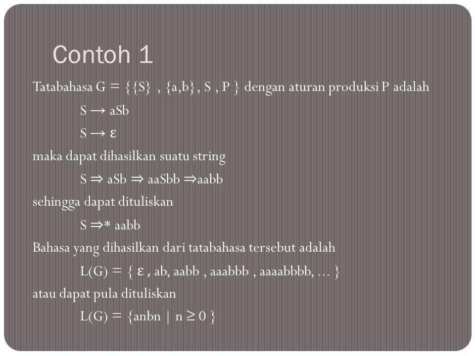 CONTOH 2 Tata bahasa G = {{S,A}, {a,b}, S, P } dengan aturan produksi P adalah S → Ab A → aAb A → ε maka dapat dihasilkan suatu string S ⇒ Ab ⇒ b S ⇒ Ab ⇒ aAbb ⇒ abb S ⇒ Ab ⇒ aAbb ⇒ aaAbbb ⇒ aaAbbb Bahasa yang dihasilkan dari tata bahasa tersebut adalah L(G) = { b, abb, aabbb, aaabbbb, aaaabbbbb,...