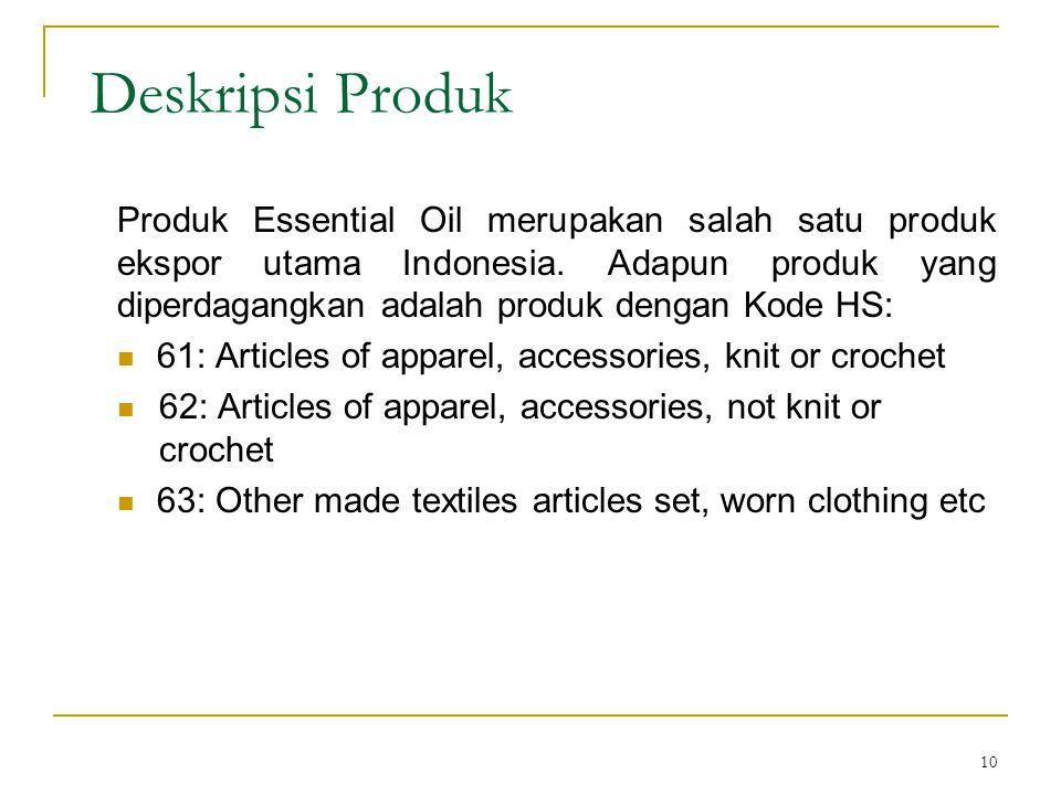 10 Deskripsi Produk Produk Essential Oil merupakan salah satu produk ekspor utama Indonesia.