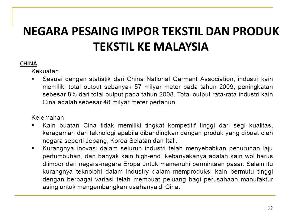 32 NEGARA PESAING IMPOR TEKSTIL DAN PRODUK TEKSTIL KE MALAYSIA CHINA Kekuatan  Sesuai dengan statistik dari China National Garment Association, industri kain memiliki total output sebanyak 57 milyar meter pada tahun 2009, peningkatan sebesar 8% dari total output pada tahun 2008.