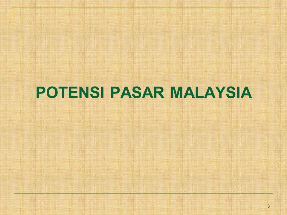 9 Selera Konsumen Konsumen di Malaysia memiliki kecenderungan untuk mengkonsumsi minyak pati yang berasal dari: •Geranium •Lengkuas •Melaleuca bracteata •Artemisia Annua •Pyrethrum •Backhousia Citriaodora •Persicaria Odoratum •Eucalyptus Citriodora •Cajuput Gelam •Tea Tree