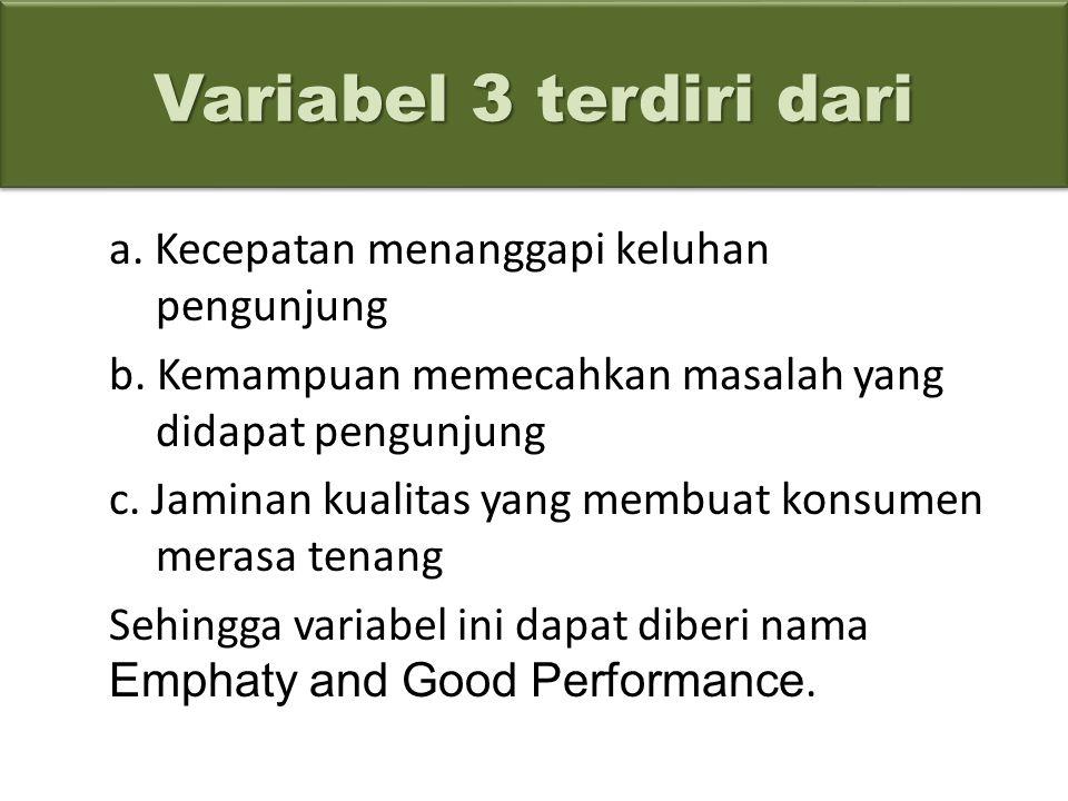 Variabel 3 terdiri dari a. Kecepatan menanggapi keluhan pengunjung b. Kemampuan memecahkan masalah yang didapat pengunjung c. Jaminan kualitas yang me