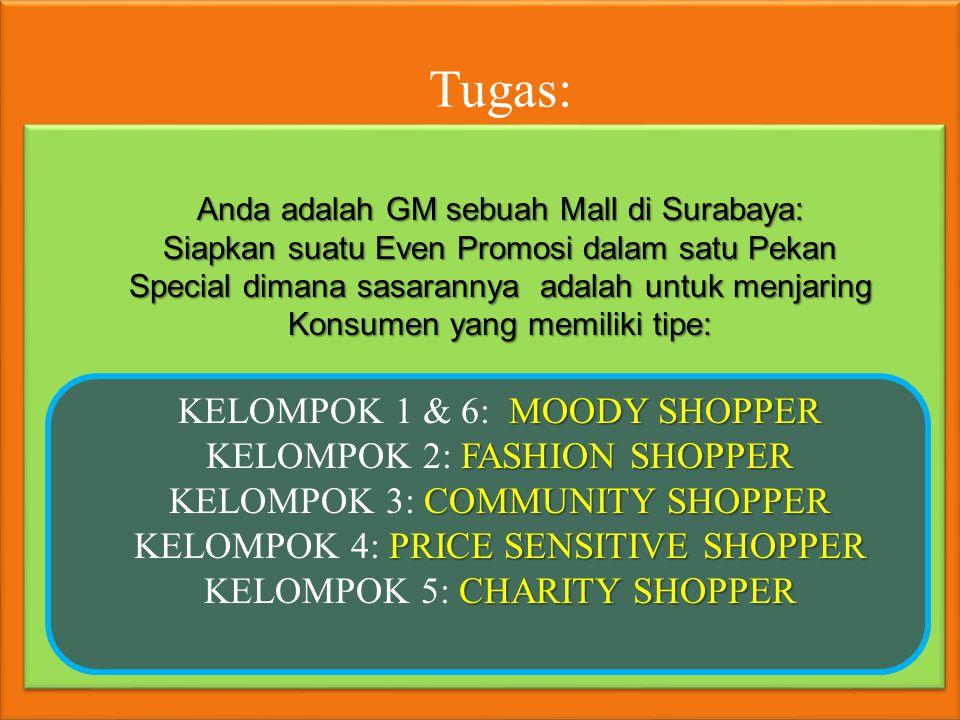Tugas: Anda adalah GM sebuah Mall di Surabaya: Siapkan suatu Even Promosi dalam satu Pekan Special dimana sasarannya adalah untuk menjaring Konsumen yang memiliki tipe: MOODY SHOPPER KELOMPOK 1 & 6: MOODY SHOPPER FASHION SHOPPER KELOMPOK 2: FASHION SHOPPER COMMUNITY SHOPPER KELOMPOK 3: COMMUNITY SHOPPER PRICE SENSITIVE SHOPPER KELOMPOK 4: PRICE SENSITIVE SHOPPER CHARITY SHOPPER KELOMPOK 5: CHARITY SHOPPER