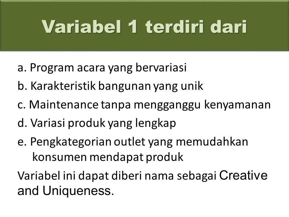 Variabel 1 terdiri dari a. Program acara yang bervariasi b. Karakteristik bangunan yang unik c. Maintenance tanpa mengganggu kenyamanan d. Variasi pro