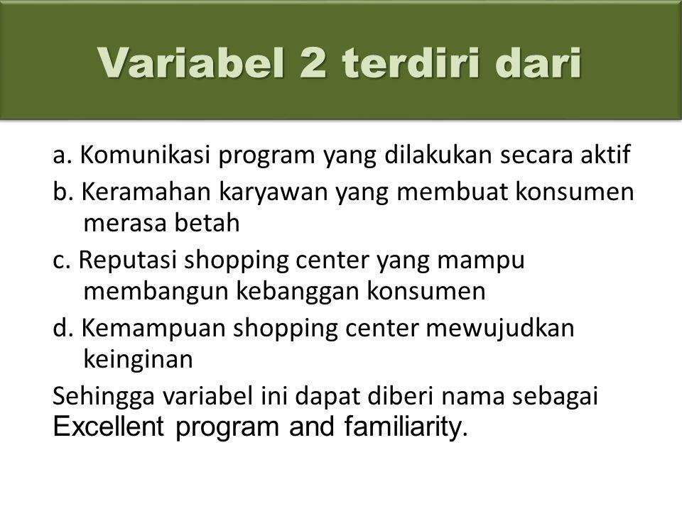 Variabel 2 terdiri dari a.Komunikasi program yang dilakukan secara aktif b.