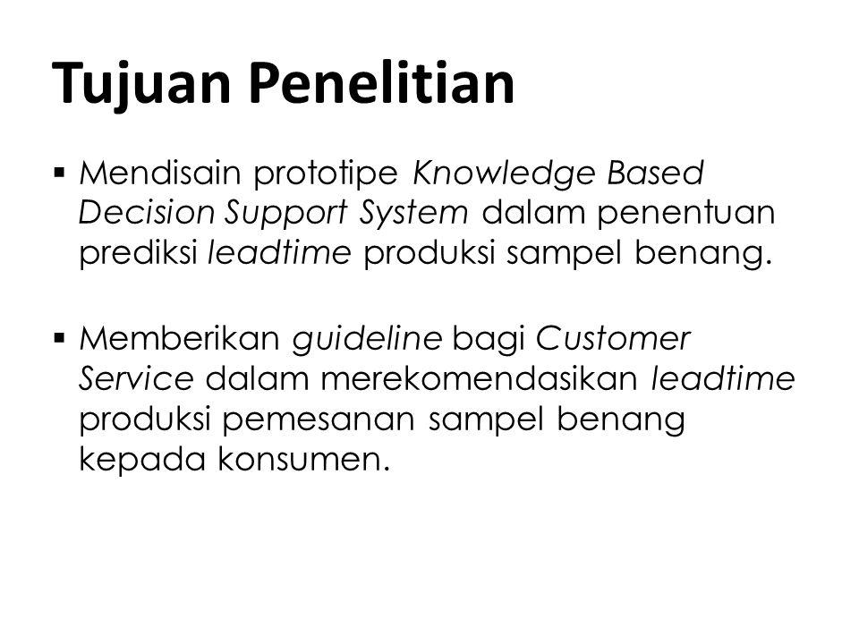 Tujuan Penelitian  Mendisain prototipe Knowledge Based Decision Support System dalam penentuan prediksi leadtime produksi sampel benang.  Memberikan