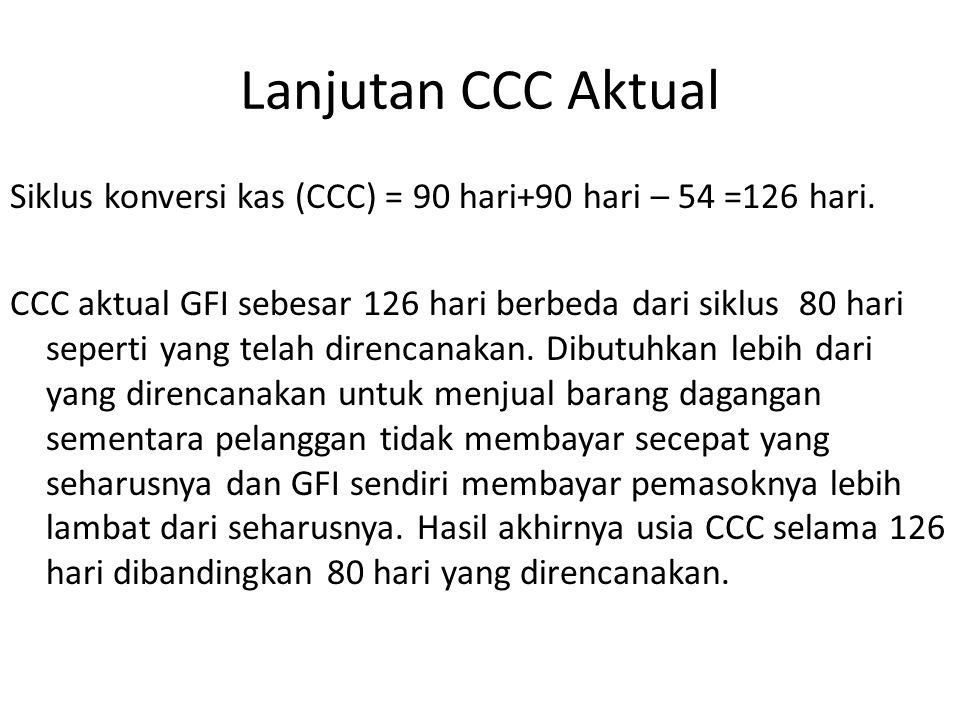 Lanjutan CCC Aktual Siklus konversi kas (CCC) = 90 hari+90 hari – 54 =126 hari. CCC aktual GFI sebesar 126 hari berbeda dari siklus 80 hari seperti ya