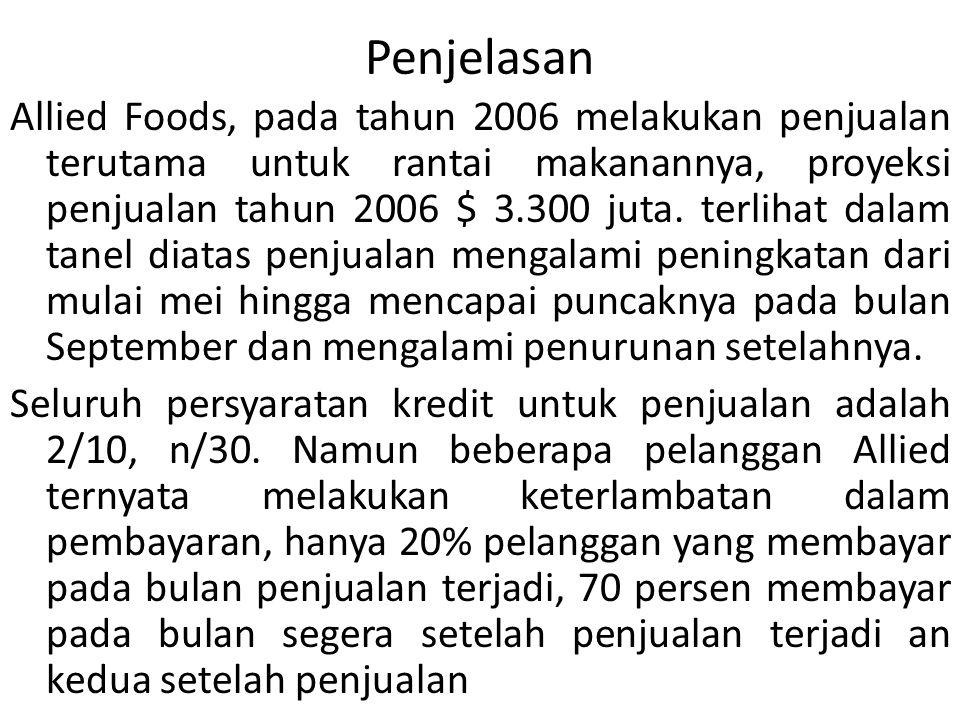Penjelasan Allied Foods, pada tahun 2006 melakukan penjualan terutama untuk rantai makanannya, proyeksi penjualan tahun 2006 $ 3.300 juta. terlihat da