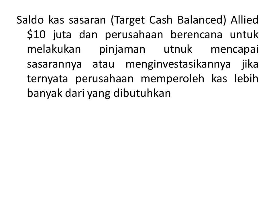Saldo kas sasaran (Target Cash Balanced) Allied $10 juta dan perusahaan berencana untuk melakukan pinjaman utnuk mencapai sasarannya atau menginvestas
