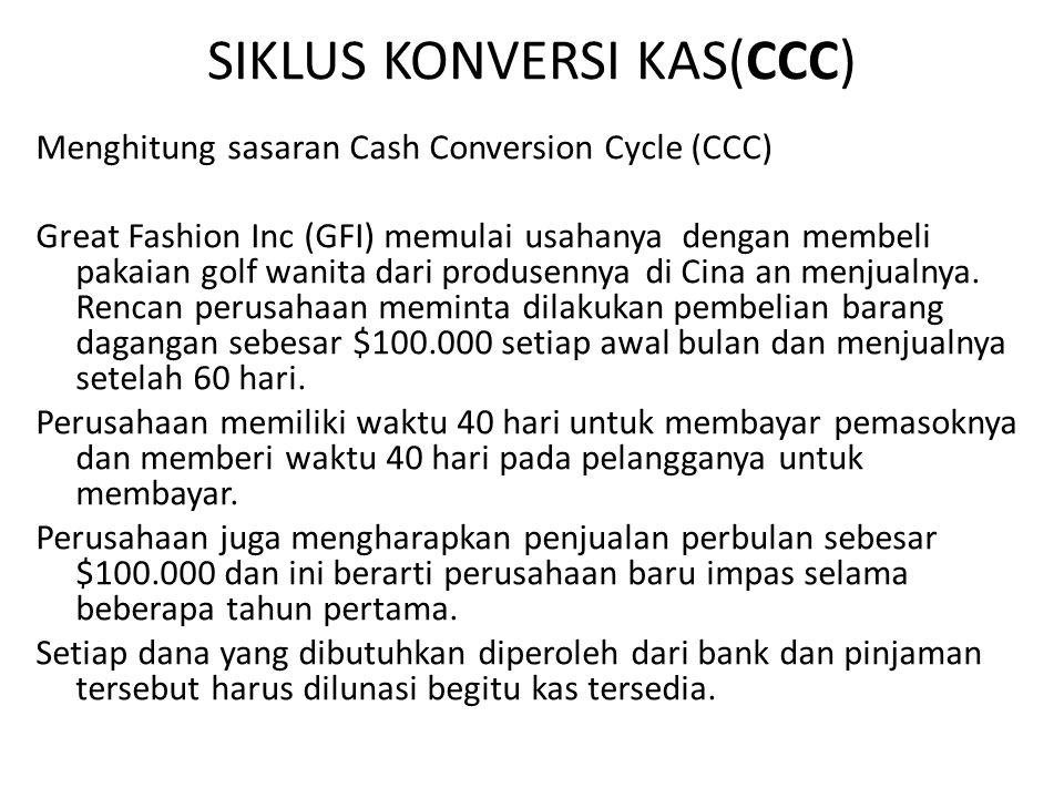 SIKLUS KONVERSI KAS(CCC) Menghitung sasaran Cash Conversion Cycle (CCC) Great Fashion Inc (GFI) memulai usahanya dengan membeli pakaian golf wanita da