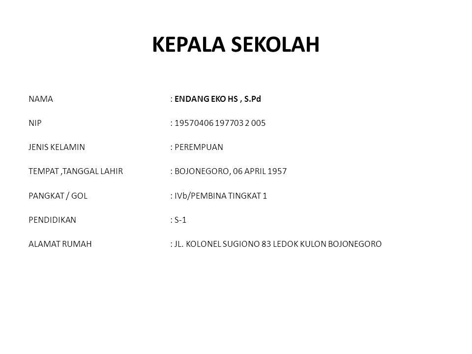 VISI SDN BAKALAN I Menghasilkan lulusan yang : a.bertaqwa, b.