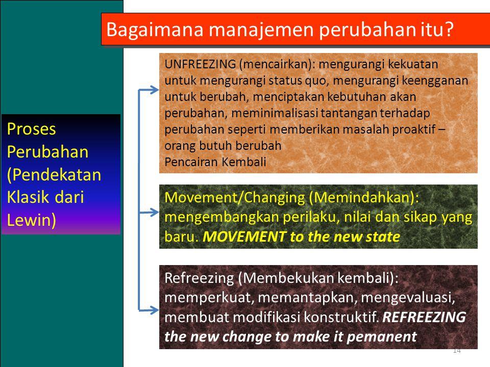 14 Bagaimana manajemen perubahan itu.
