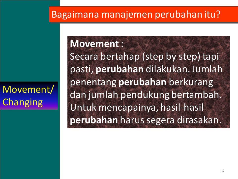 16 Bagaimana manajemen perubahan itu.