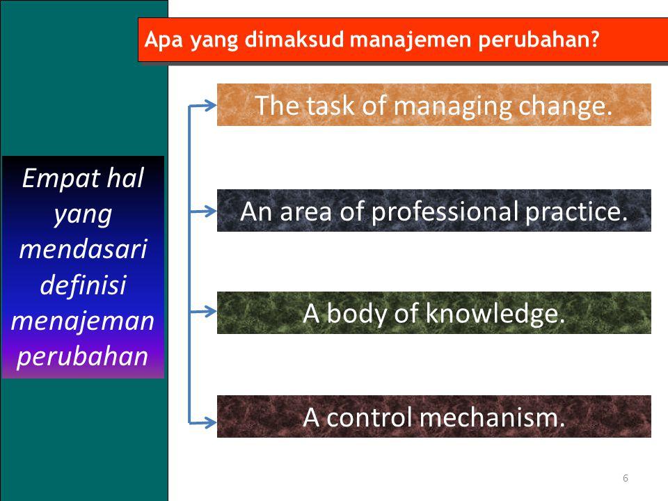 6 Apa yang dimaksud manajemen perubahan.