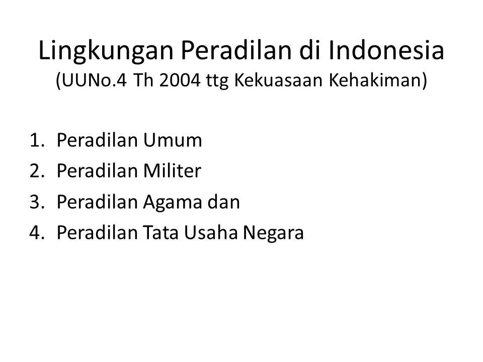 Lingkungan Peradilan di Indonesia (UUNo.4 Th 2004 ttg Kekuasaan Kehakiman) 1.Peradilan Umum 2.Peradilan Militer 3.Peradilan Agama dan 4.Peradilan Tata