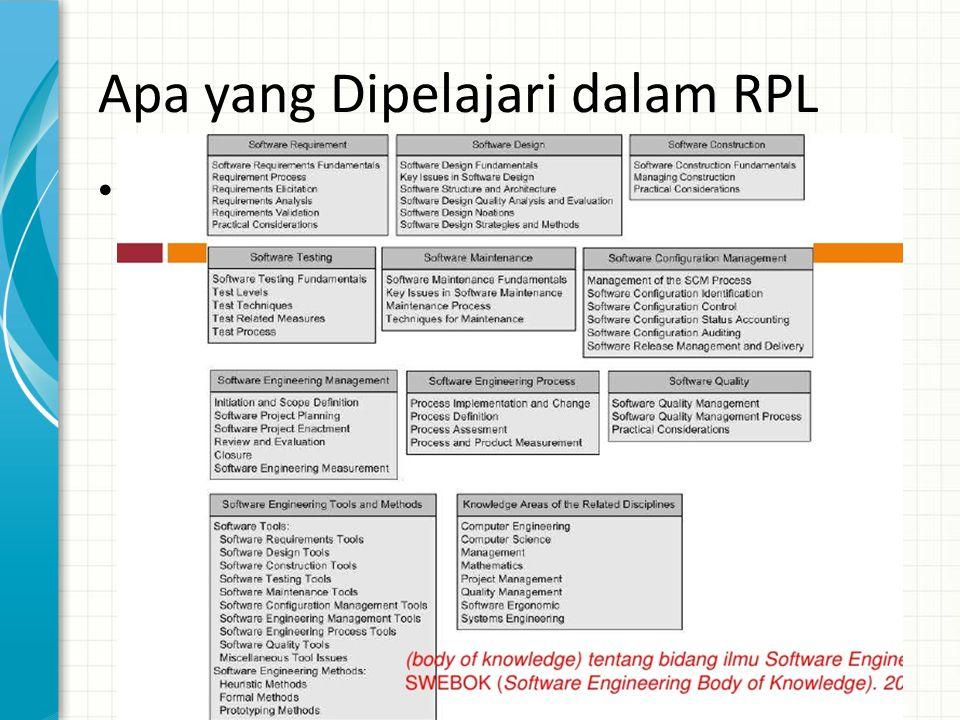 Apa yang Dipelajari dalam RPL •