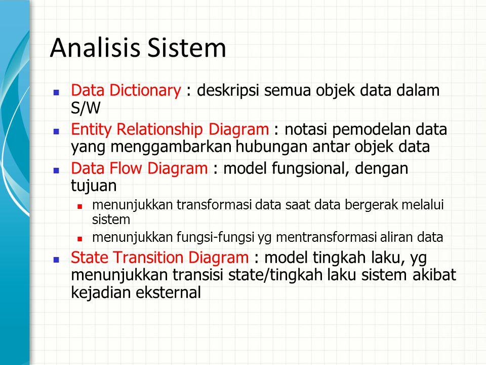 Analisis Sistem  Data Dictionary : deskripsi semua objek data dalam S/W  Entity Relationship Diagram : notasi pemodelan data yang menggambarkan hubu