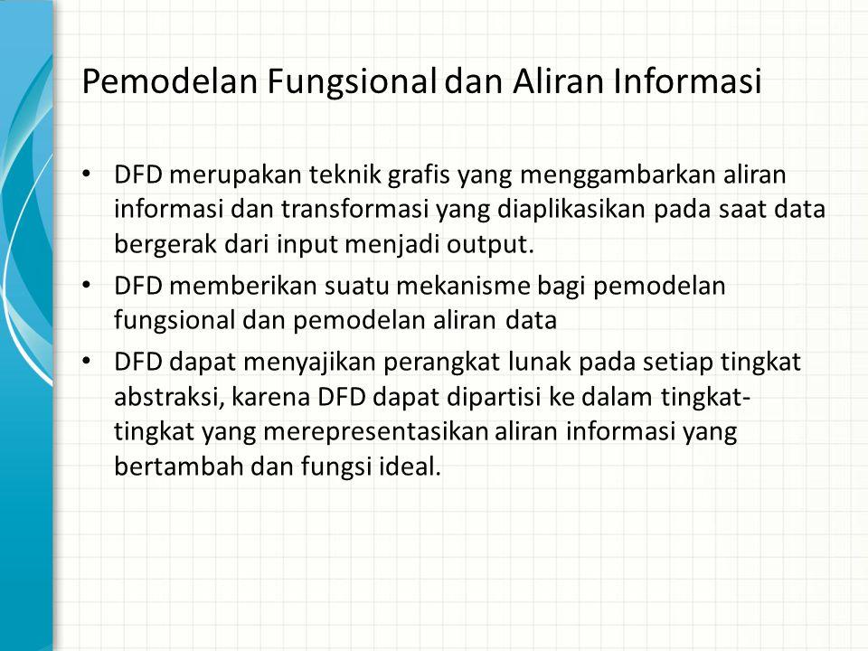 Pemodelan Fungsional dan Aliran Informasi • DFD merupakan teknik grafis yang menggambarkan aliran informasi dan transformasi yang diaplikasikan pada s