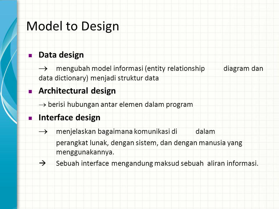  Data design  mengubah model informasi (entity relationship diagram dan data dictionary) menjadi struktur data  Architectural design  berisi hubun