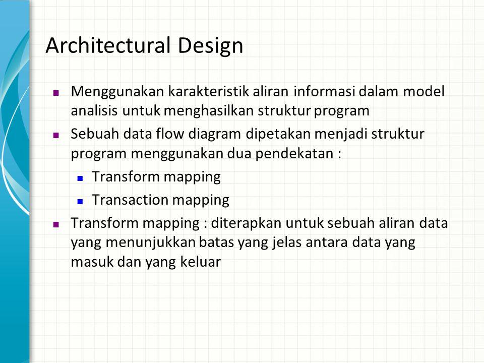 Architectural Design  Menggunakan karakteristik aliran informasi dalam model analisis untuk menghasilkan struktur program  Sebuah data flow diagram
