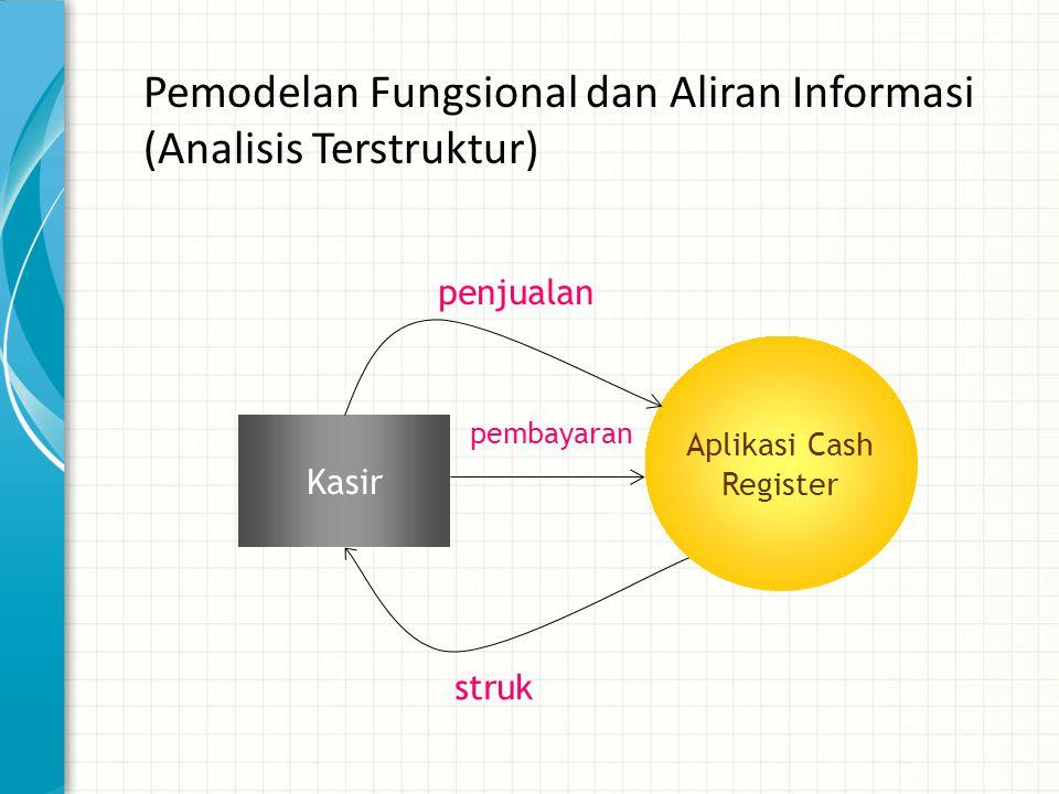 Pemodelan Fungsional dan Aliran Informasi (Analisis Terstruktur) Aplikasi Cash Register Kasir penjualan pembayaran struk