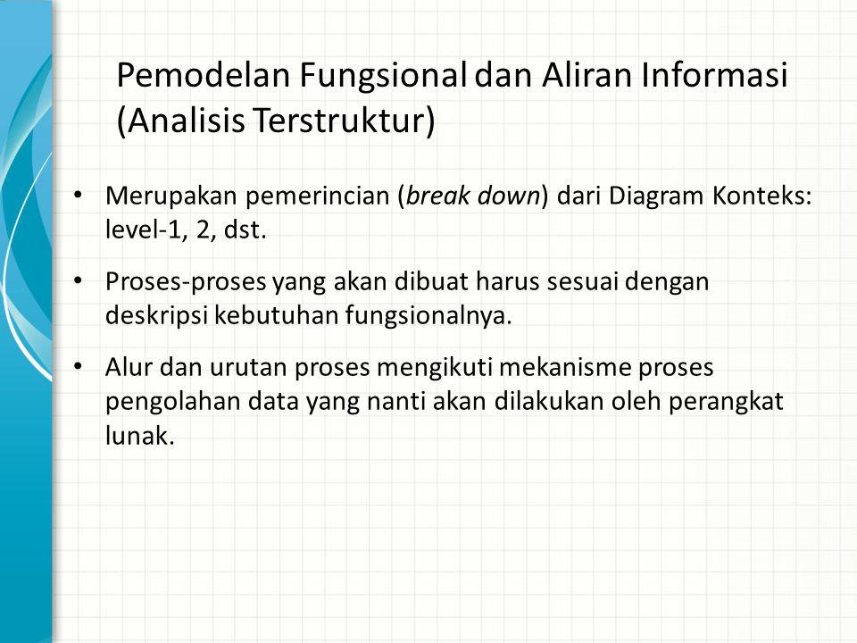 Pemodelan Fungsional dan Aliran Informasi (Analisis Terstruktur) • Merupakan pemerincian (break down) dari Diagram Konteks: level-1, 2, dst. • Proses-