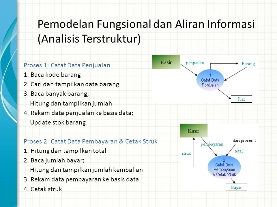 Pemodelan Fungsional dan Aliran Informasi (Analisis Terstruktur) Proses 1: Catat Data Penjualan 1. Baca kode barang 2. Cari dan tampilkan data barang