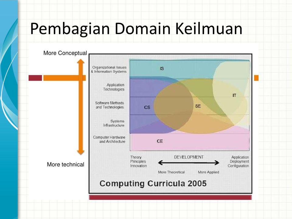 Creating Data Flow Diagrams Lemonade Stand Example END