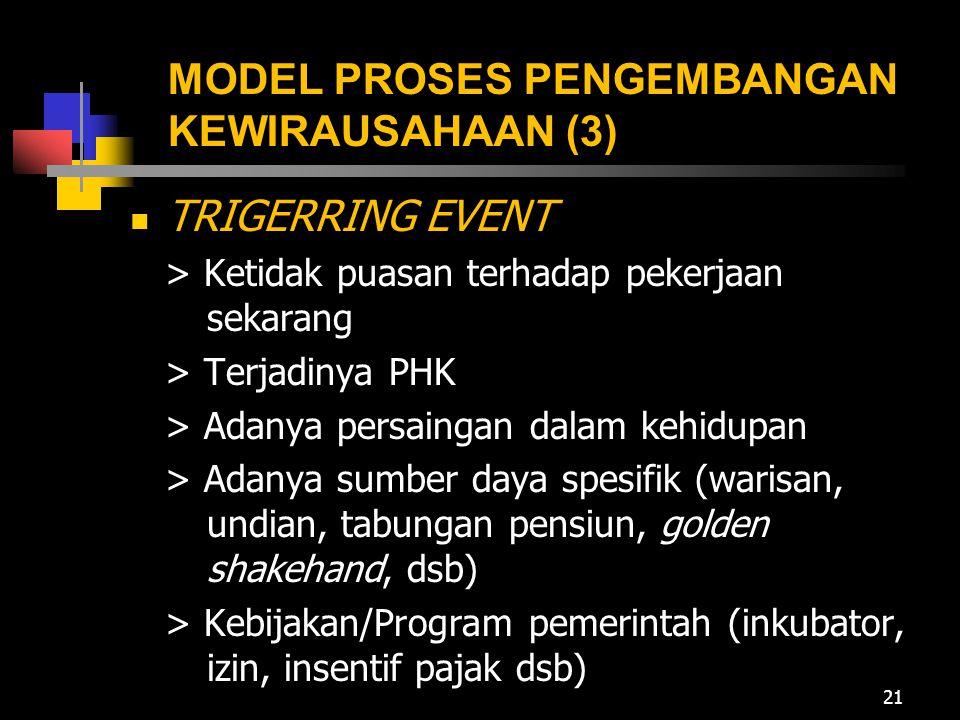 MODEL PROSES PENGEMBANGAN KEWIRAUSAHAAN (3)  TRIGERRING EVENT > Ketidak puasan terhadap pekerjaan sekarang > Terjadinya PHK > Adanya persaingan dalam