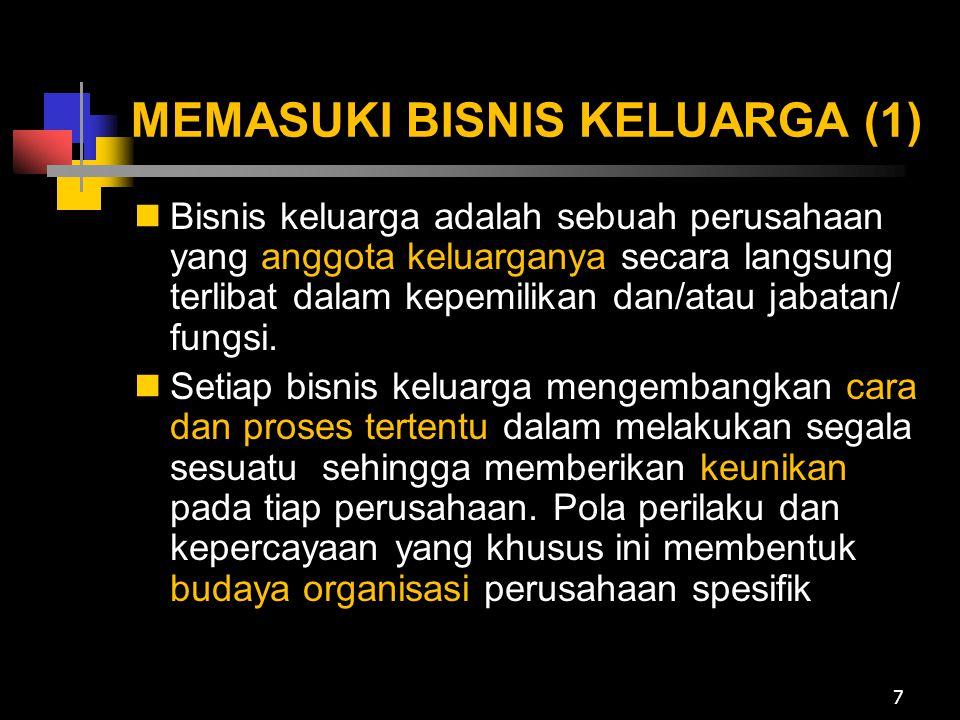 MEMASUKI BISNIS KELUARGA (1)  Bisnis keluarga adalah sebuah perusahaan yang anggota keluarganya secara langsung terlibat dalam kepemilikan dan/atau j