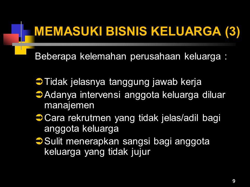 MEMASUKI BISNIS KELUARGA (3) Beberapa kelemahan perusahaan keluarga :  Tidak jelasnya tanggung jawab kerja  Adanya intervensi anggota keluarga dilua