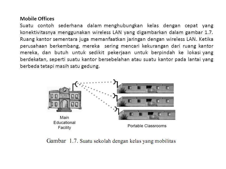 Mobile Offices Suatu contoh sederhana dalam menghubungkan kelas dengan cepat yang konektivitasnya menggunakan wireless LAN yang digambarkan dalam gamb