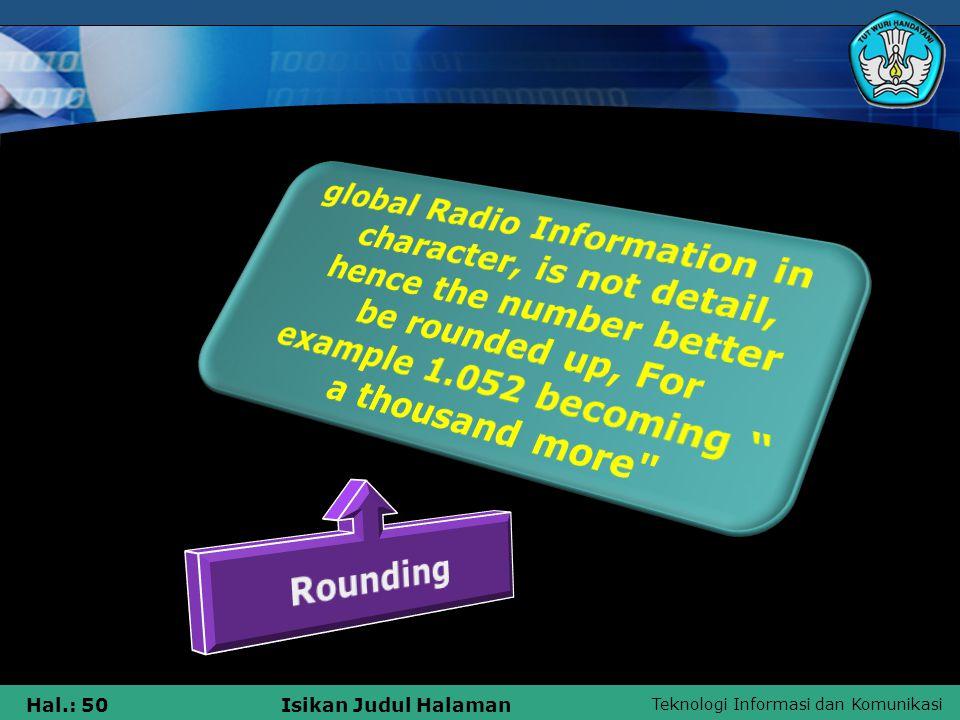 Teknologi Informasi dan Komunikasi Hal.: 50Isikan Judul Halaman