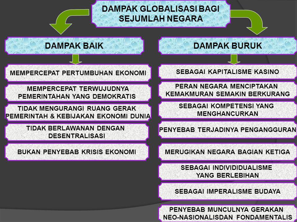 DAMPAK GLOBALISASI TERHADAP KEHIDUPAN BERMASYARAKAT, BERBANGSA. DAN BERNEGARA
