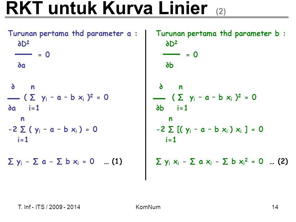 T. Inf - ITS / 2009 - 2014KomNum14 RKT untuk Kurva Linier (2) Turunan pertama thd parameter a : ∂D 2 = 0 ∂a ∂ n ( ∑ y i – a – b x i ) 2 = 0 ∂a i=1 n -