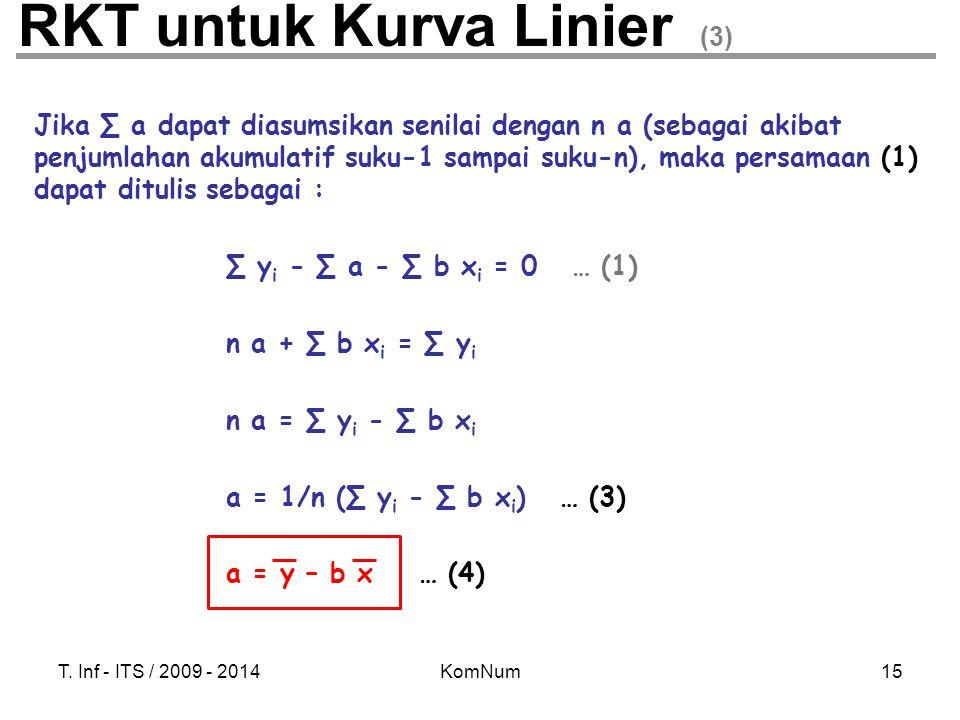T. Inf - ITS / 2009 - 2014KomNum15 RKT untuk Kurva Linier (3) Jika ∑ a dapat diasumsikan senilai dengan n a (sebagai akibat penjumlahan akumulatif suk
