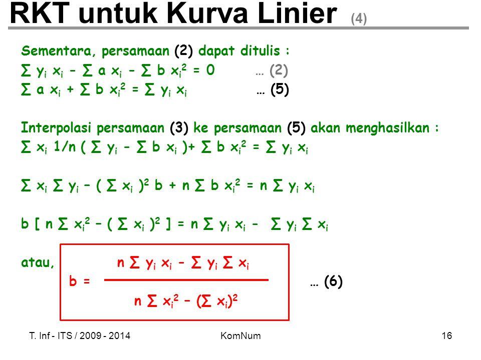 T. Inf - ITS / 2009 - 2014KomNum16 RKT untuk Kurva Linier (4) Sementara, persamaan (2) dapat ditulis : ∑ y i x i - ∑ a x i - ∑ b x i 2 = 0 … (2) ∑ a x