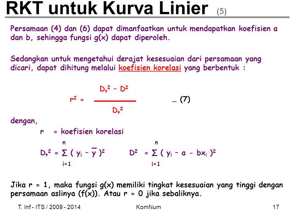 T. Inf - ITS / 2009 - 2014KomNum17 RKT untuk Kurva Linier (5) Persamaan (4) dan (6) dapat dimanfaatkan untuk mendapatkan koefisien a dan b, sehingga f