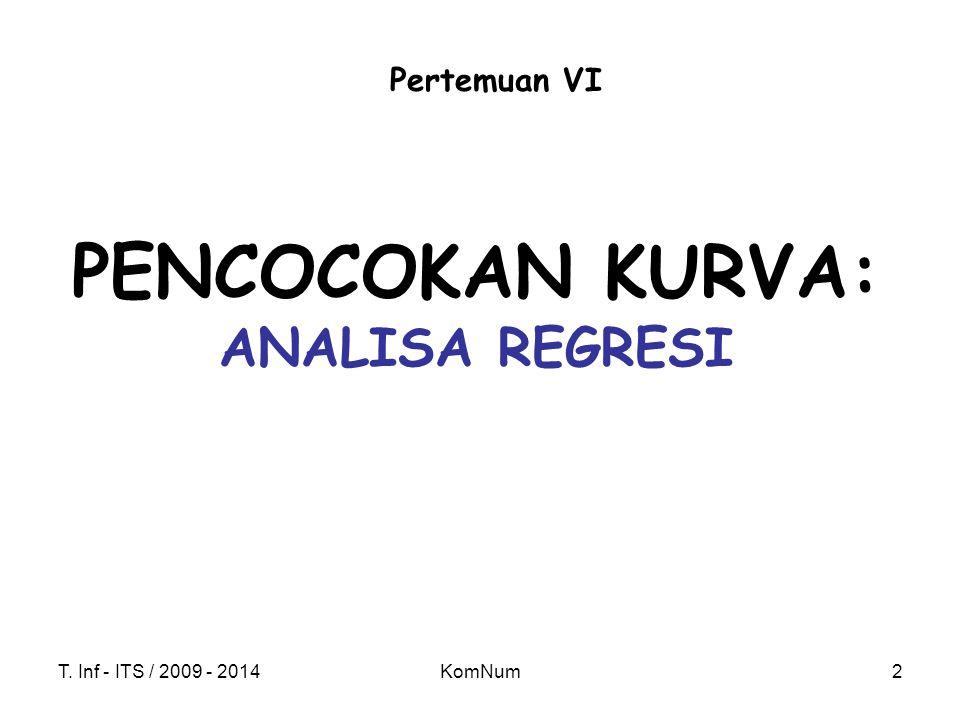 PENCOCOKAN KURVA: ANALISA REGRESI Pertemuan VI T. Inf - ITS / 2009 - 20142KomNum