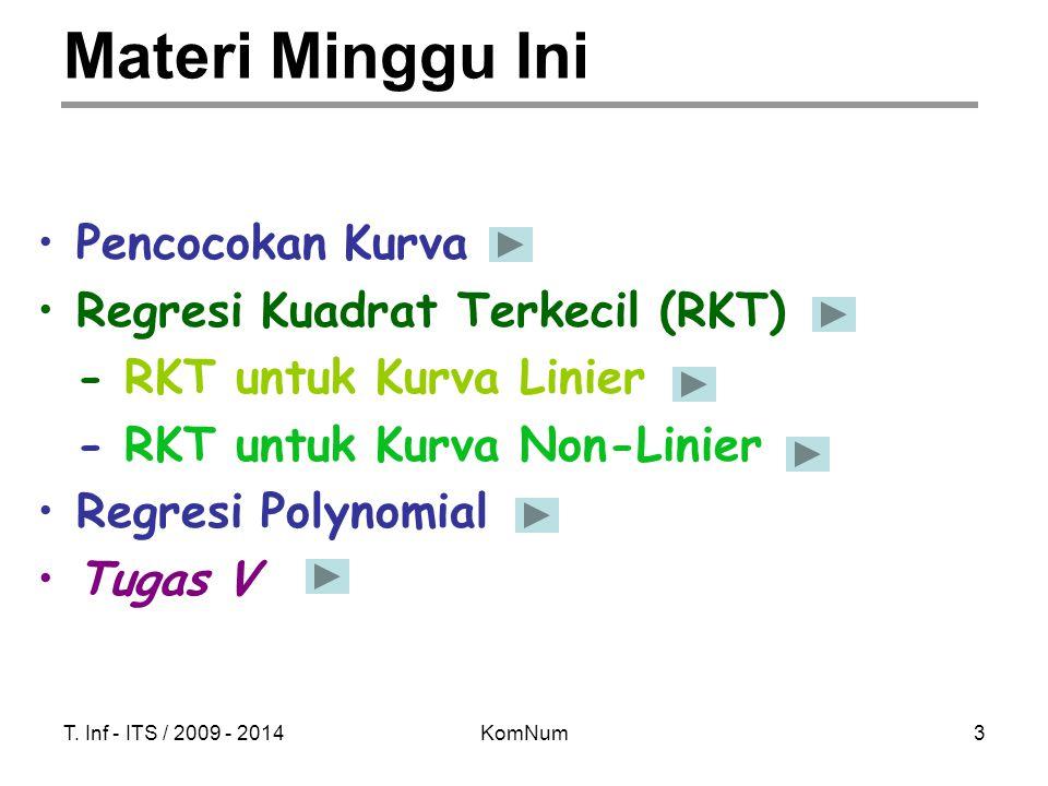 T. Inf - ITS / 2009 - 2014KomNum3 Materi Minggu Ini •Pencocokan Kurva •Regresi Kuadrat Terkecil (RKT) - RKT untuk Kurva Linier - RKT untuk Kurva Non-L