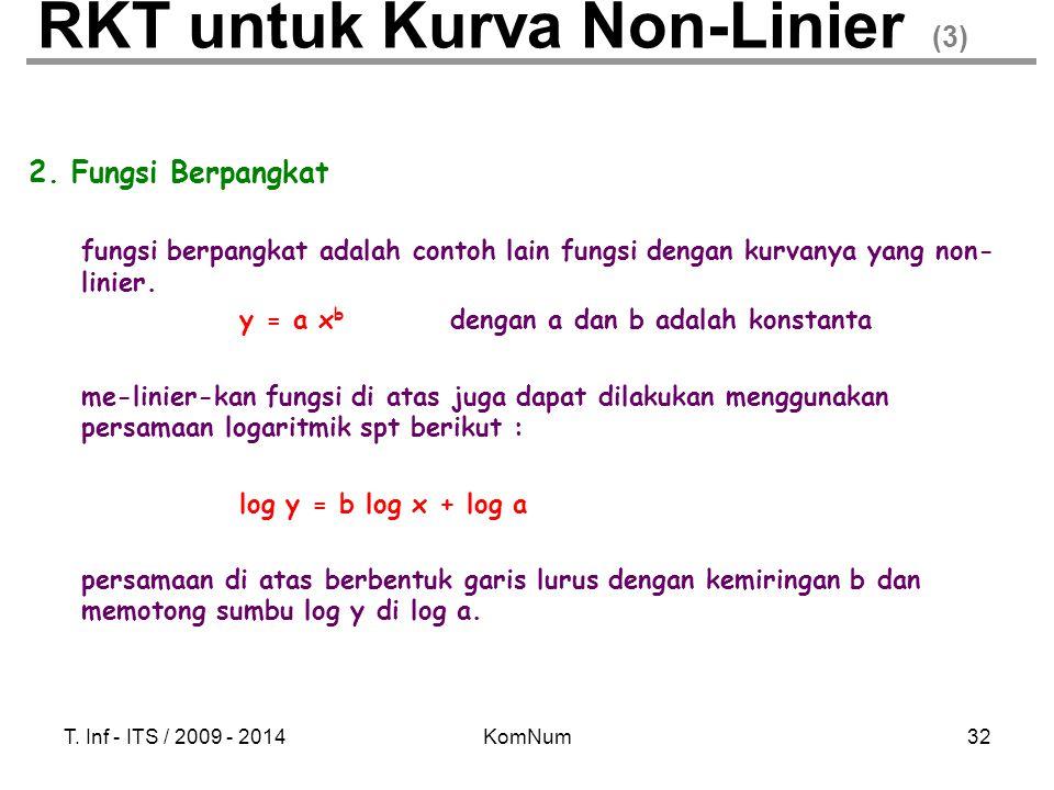 T. Inf - ITS / 2009 - 2014KomNum32 RKT untuk Kurva Non-Linier (3) 2. Fungsi Berpangkat fungsi berpangkat adalah contoh lain fungsi dengan kurvanya yan