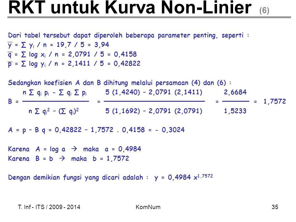 T. Inf - ITS / 2009 - 2014KomNum35 RKT untuk Kurva Non-Linier (6) Dari tabel tersebut dapat diperoleh beberapa parameter penting, seperti : y = ∑ y i