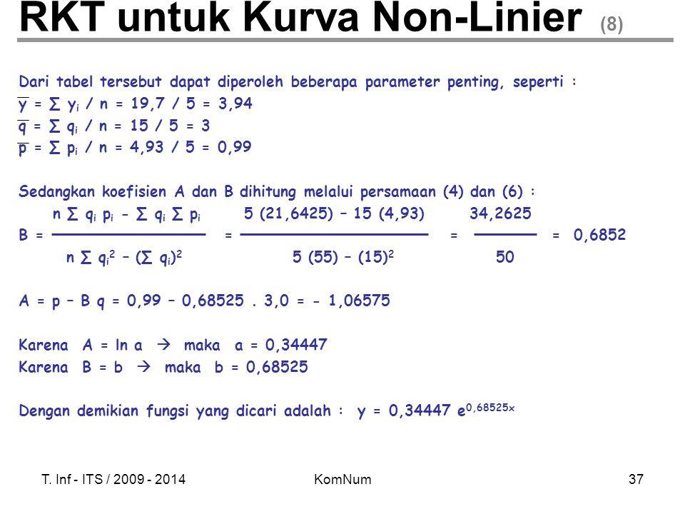 T. Inf - ITS / 2009 - 2014KomNum37 RKT untuk Kurva Non-Linier (8) Dari tabel tersebut dapat diperoleh beberapa parameter penting, seperti : y = ∑ y i