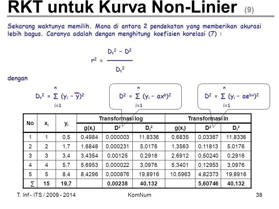 T. Inf - ITS / 2009 - 2014KomNum38 RKT untuk Kurva Non-Linier (9) Sekarang waktunya memilih. Mana di antara 2 pendekatan yang memberikan akurasi lebih