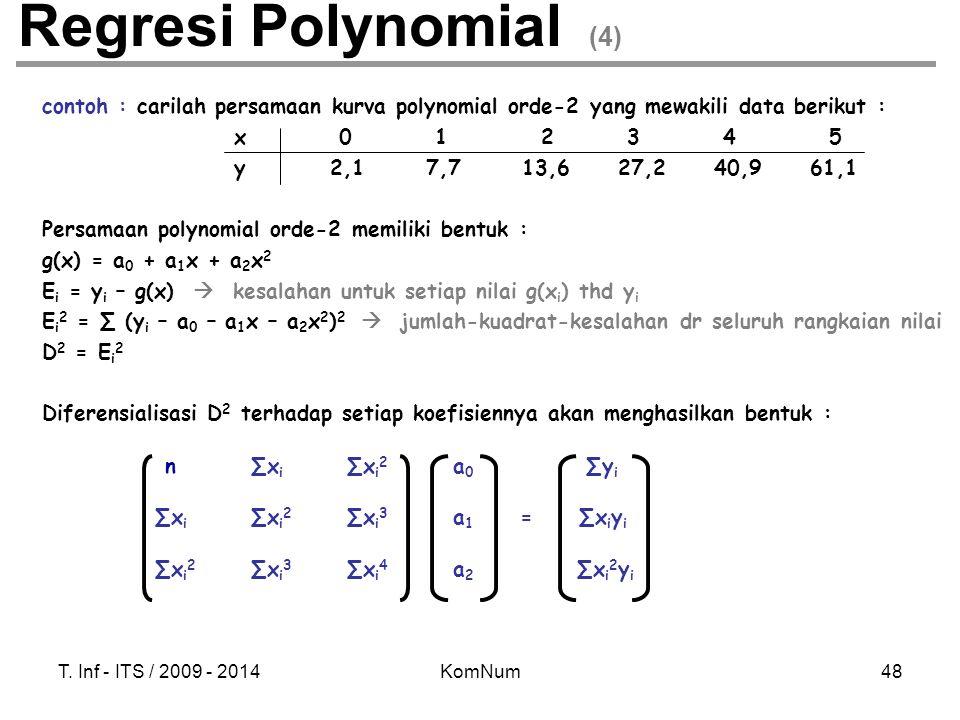 T. Inf - ITS / 2009 - 2014KomNum48 Regresi Polynomial (4) contoh : carilah persamaan kurva polynomial orde-2 yang mewakili data berikut : x 0 1 2 3 4