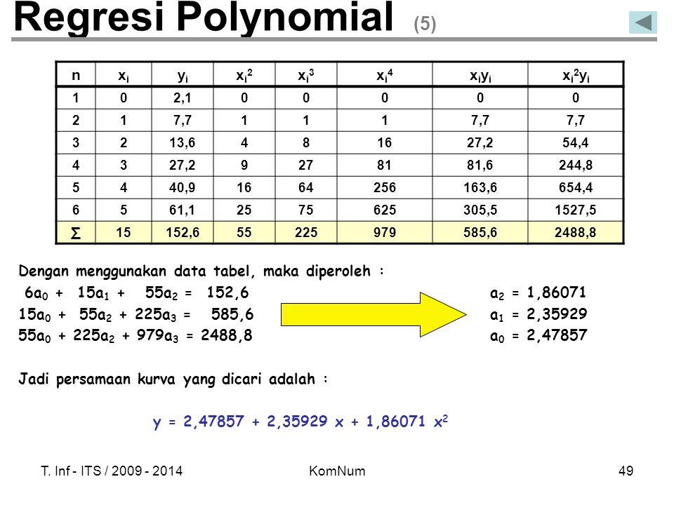 T. Inf - ITS / 2009 - 2014KomNum49 Regresi Polynomial (5) Dengan menggunakan data tabel, maka diperoleh : 6a 0 + 15a 1 + 55a 2 = 152,6a 2 = 1,86071 15