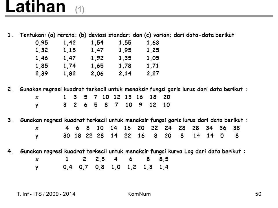T. Inf - ITS / 2009 - 2014KomNum50 1.Tentukan: (a) rerata; (b) deviasi standar; dan (c) varian; dari data-data berikut 0,951,421,541,551,63 1,321,151,
