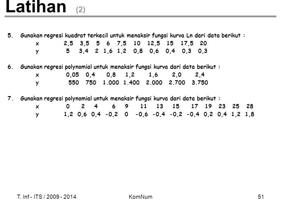 T. Inf - ITS / 2009 - 2014KomNum51 5. Gunakan regresi kuadrat terkecil untuk menaksir fungsi kurva Ln dari data berikut : x2,5 3,5 5 6 7,5 10 12,5 15