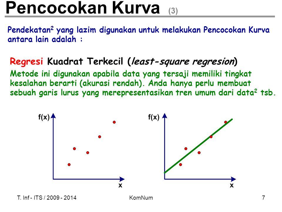T. Inf - ITS / 2009 - 2014KomNum7 Pencocokan Kurva (3) Pendekatan 2 yang lazim digunakan untuk melakukan Pencocokan Kurva antara lain adalah : Regresi